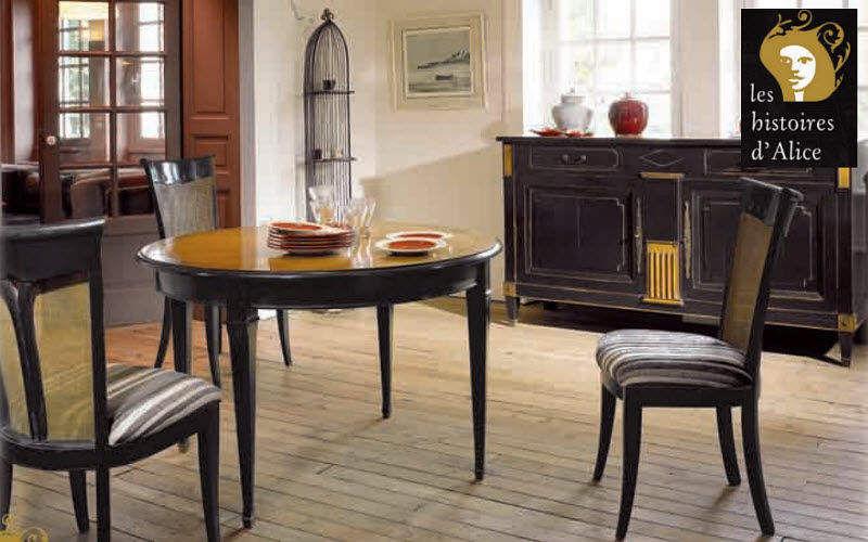 LES HISTOIRES D'ALICE Table de repas ronde Tables de repas Tables & divers  |