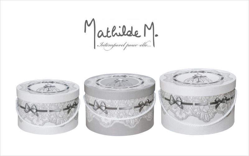 Mathilde M Boite à chapeau Dressing accessoires Rangement Dressing  |
