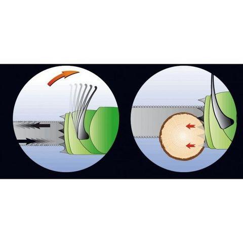 FARTOOLS - Tronçonneuse-FARTOOLS-tronconneuse à chaine électrique 1800 watts fartoo