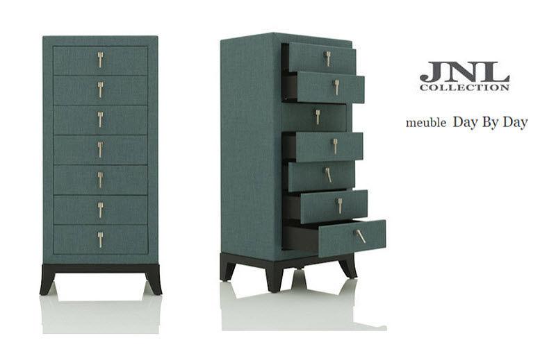 JNL COLLECTION Cassettiera Settimanale Mobili con cassetti Armadi, Cassettoni e Librerie   